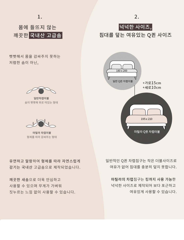 국내산고급솜